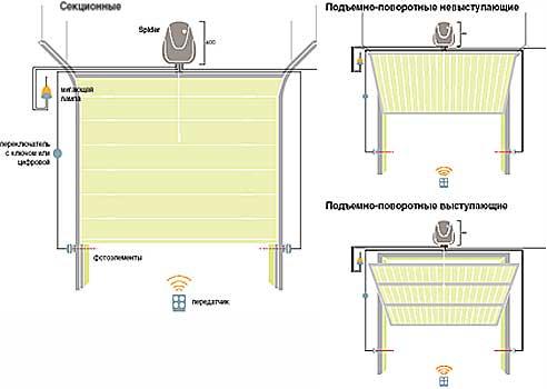 Схема подключения потолочных